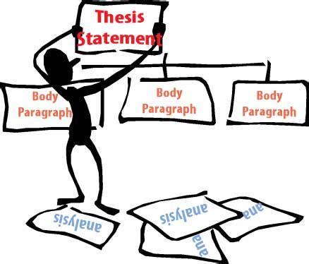 Persuasive Speech Outline - Printable Worksheets